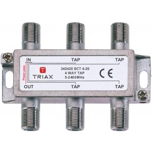 Triax SCT 4-20 derivador de 4 salidas con atenuacion de 20dBs