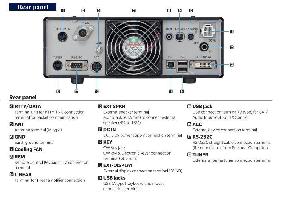 Panel trasero transceptor HF/6m/4m YAESU FT-DX10